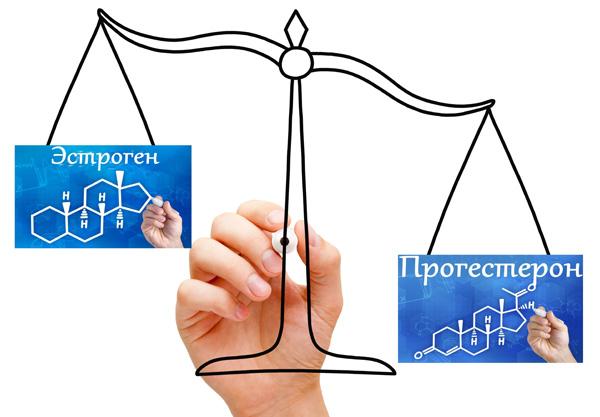 Дисбаланс эстрогена и прогестерона