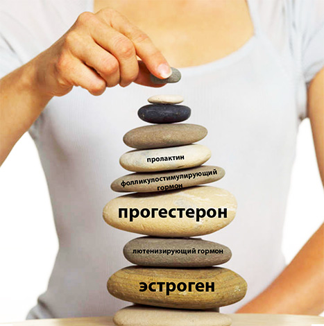 Гормональный баланс влияет на рост опухоли матки