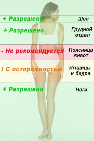 В каких областях допускается массаж при наличии миомы