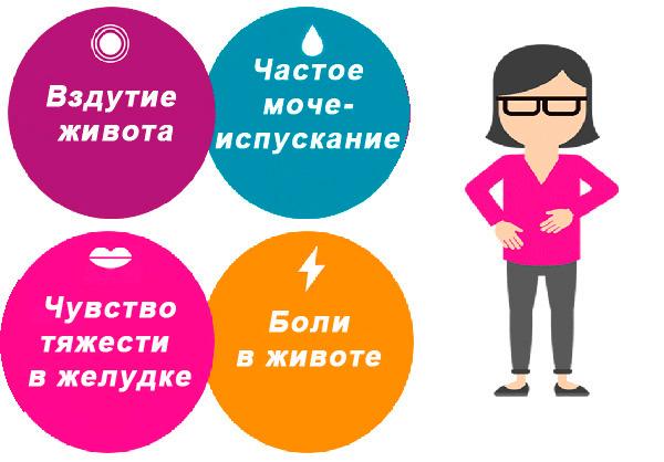 Симптомы рака яичника