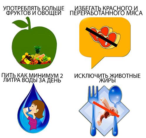 Принципы питания при кисте яичника