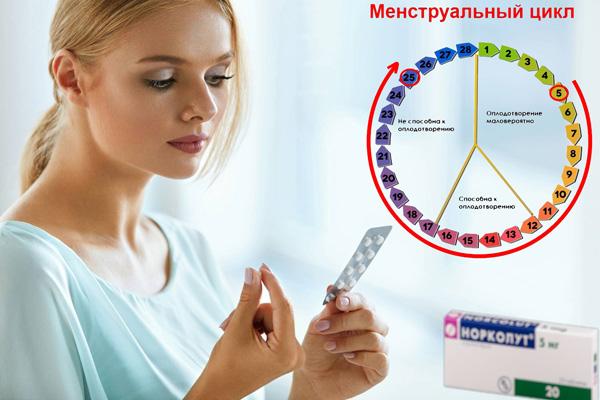 Схема лечения Норколутом