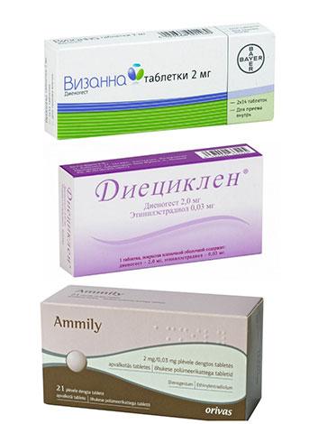 Препараты диеногеста