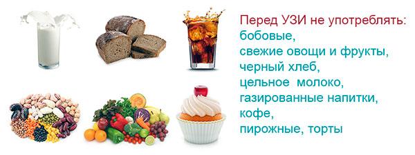 Запрет на газообразующие продукты перед проведением УЗИ
