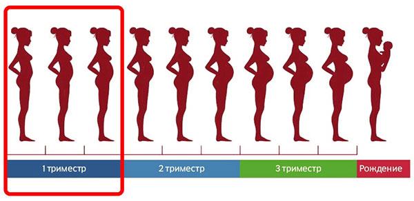 Показатель са 125 при эндометриозе