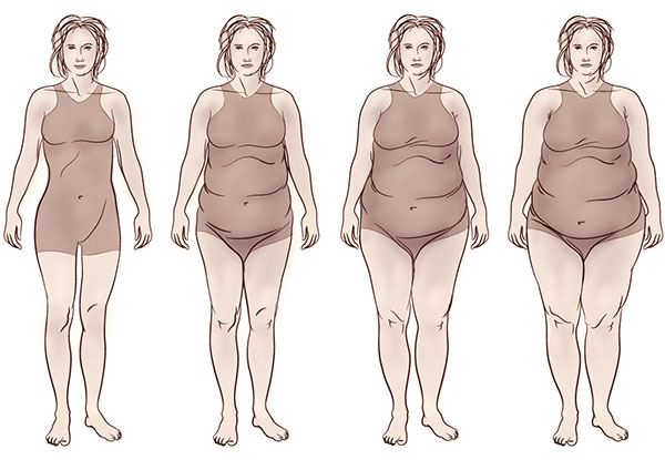 Набор веса после приема гормонов