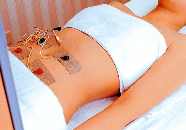 Разбираемся, какие физиотерапевтические средства безопасны и эффективны при миоме матки...